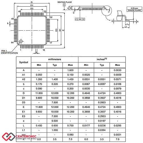 میکروکنترلر STM32F103RET6